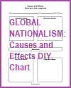 Nationalism Causes and Effects DIY Blank Chart Worksheet