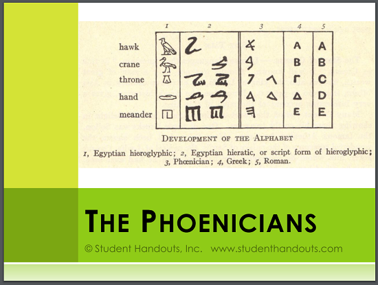"""Ancient Phoenicians"" PowerPoint Presentation for High School World History"