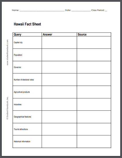 Hawaii State Facts Research Worksheet - Free to print (PDF file).