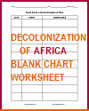 DIY Chart on the Decolonization of Africa