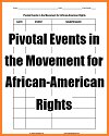 Pivotal Events in the African-American Civil Rights Movement
