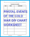 Pivotal Events of the Cold War DIY Infographic Worksheet