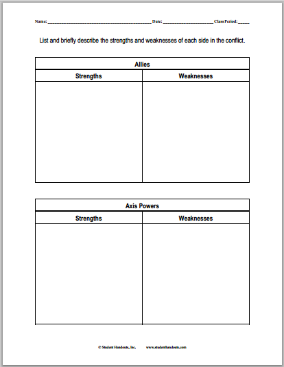 Axis and Allies Strengths and Weaknesses DIY Chart - Worksheet is free to print (PDF file) for high school World History or United States History students.