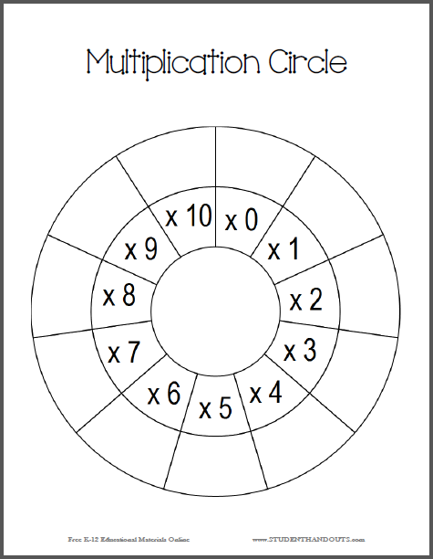 Multiplication Circle Worksheets - Free to print (PDF files) for numbers zero through ten.