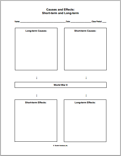 World War Ii Causes And Effects Worksheet Student Handouts