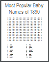 Most Popular Baby Names of 1890 Word Search