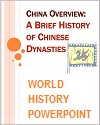 Chinese Dynasties History PowerPoint
