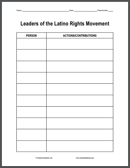 Leaders of the Latino Rights Movement Blank Chart Worksheet - Free to print (PDF file) for high school United States History students.