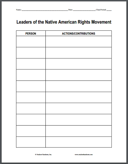 Leaders of the Movement for Native-American Rights - Blank chart worksheet is free to print (PDF file) for high school United States History students.