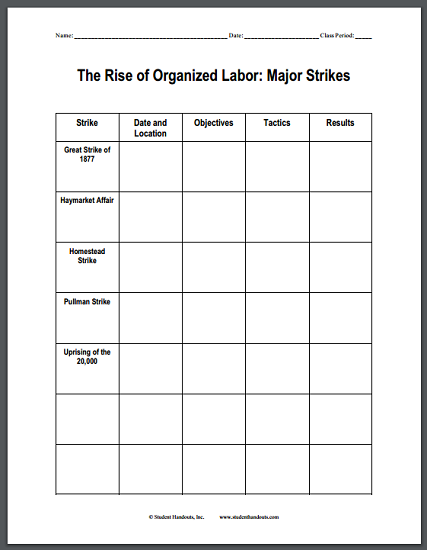 The Rise ofOrganized Labor: Major Strikes Blank Chart Worksheet - Free to print (PDF file).