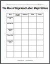 Major Strikes Blank Chart Worksheet