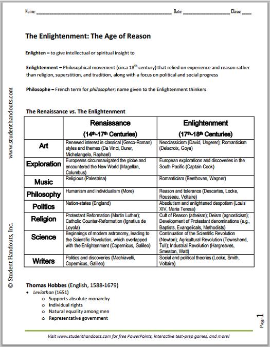 European Enlightenment Printable Outline Student Handouts