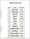Months of the Year Wall Reference Chart