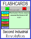 Second Industrial Revolution Interactive Flashcards