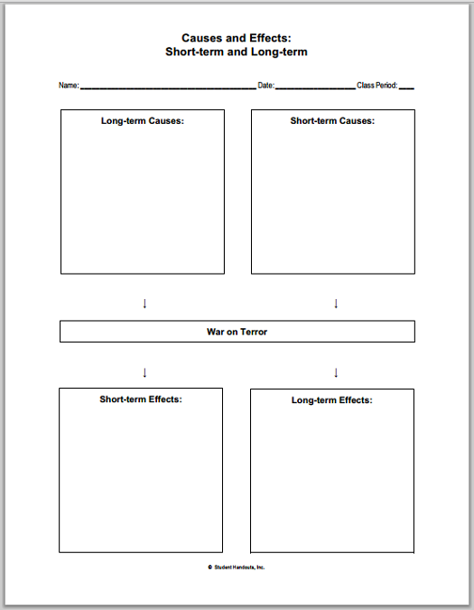 War on Terror: Causes and Effects Blank Chart - Free to print (PDF file) for high school United States History students.