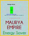 Maurya Empire Energy Saver Game