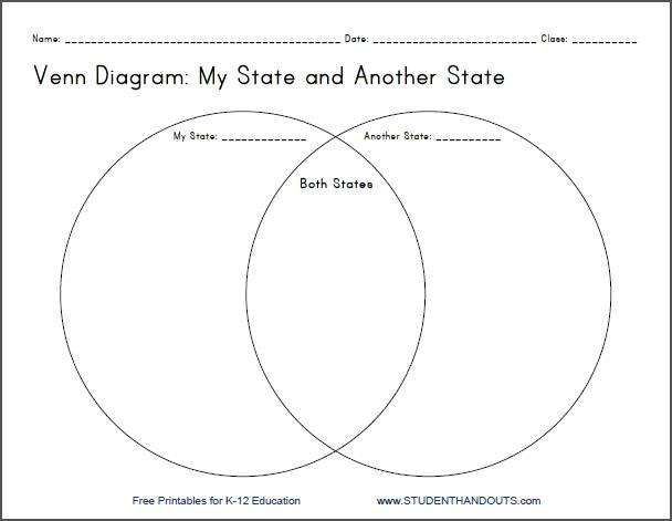My State Venn Diagram Printable Worksheet for Grades 4-12 | Student