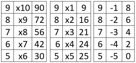 Brain Teasers Worksheet No. 12 Math Answer Key