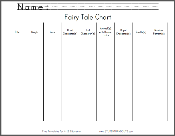 Fairy Tale Chart Worksheet