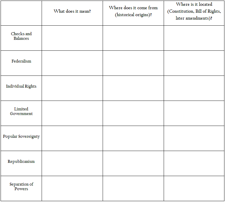 forms of government worksheet – Forms of Government Worksheet
