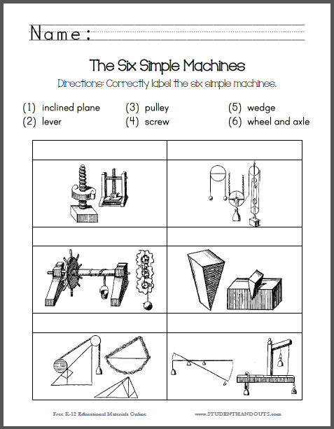identify the six simple machines free printable worksheet for lower elementary science. Black Bedroom Furniture Sets. Home Design Ideas