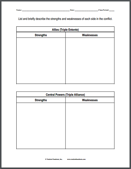 what are your weaknesses answers pdf