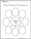 Thankfulness Blank Graphic Organizer Worksheet