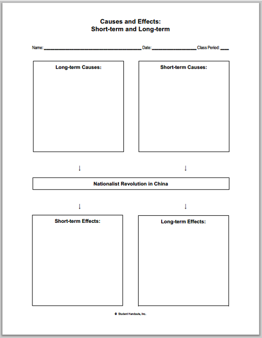 this blank worksheet asks students in grades 9 12 world history to chart the short and long. Black Bedroom Furniture Sets. Home Design Ideas