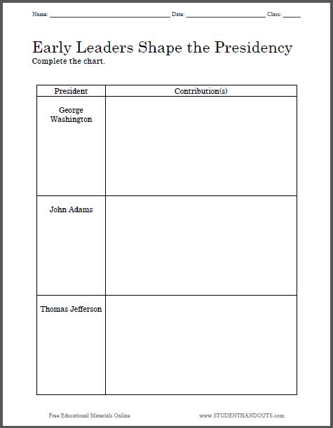 Thomas Jefferson Worksheets - Intrepidpath